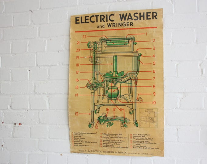 Electrical Association For Women Poster Circa 1930s