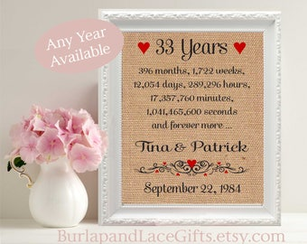 33rd Anniversary GIft to Wife Gift to Husband Anniversary Gift for Husband Anniversary Gift for Wife Gift to her Gift for her (ana207-33)