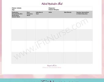 Patient Medication Sheet V2