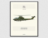 Poster, downloadable sign for decoration, instant descargar, wall decor printable, poster, digital drawing helicopter HUEY COBRA.