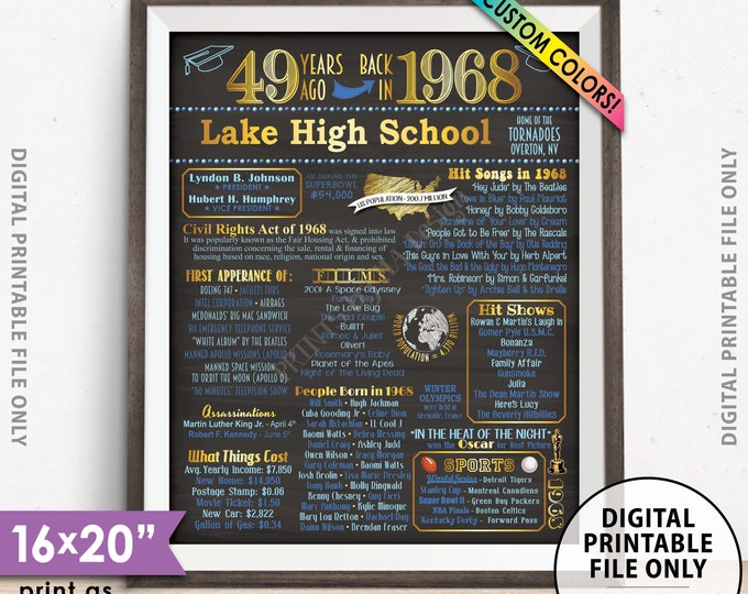 "1968 Reunion Poster, Class of 1968 49th Reunion, Back in 1968 Flashback 49 Years Ago, Chalkboard Style PRINTABLE 8x10/16x20"" 1968 Poster"