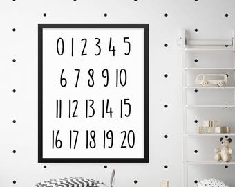 Number Wall Art, Number Sign, Number Poster, Number Chart, Number Print, Kids Wall Art, Kids Room Decor, Kids Wall Decor