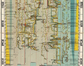 DECAL, Civil War, vintage map, civil war art, civil war maps, civil war battles, historical maps, civil war history, Map of Civil War