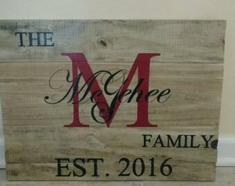 Family Name Decor