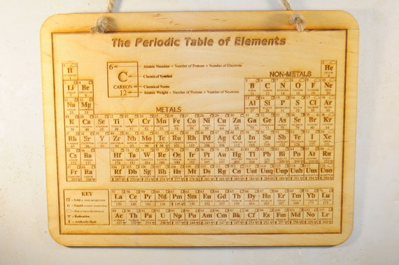 Wooden periodic table of elements art poster decor gift like this item urtaz Choice Image