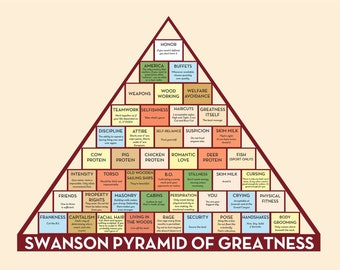 """Pyramid of Greatness Poster, inspired by Ron Swanson on Parks and Recreation (16"""" x 21"""")"""