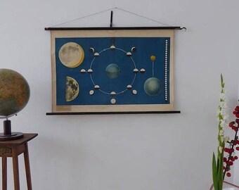 MId Century Original Vintage Astronomy Pull Down Chart - Sun Moon Earth Science School Chart - Swedish Mid-Century Science Poster (1960s)