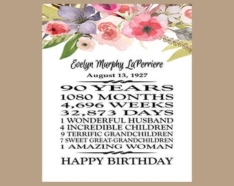 90th Birthday Party Decorations, 90 Years Sign, 90th Birthday Gift, 90th Birthday Sign, 90th Birthday Banner, Digital