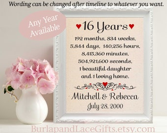 16th Anniversary Gift for Wife Gift for Husband Anniversary Gift to Wife Anniversary gift to Husband 16 Framed Personalized Gift (ana207-16)
