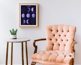 Moon Phases Art Print -Lunar Phases