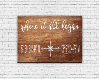 Latitude Longitude Sign Wall Decor - Latitude Longitude Sign - 5th Anniversary Gift - Coordinate Wood Signs - GPS Sign - Where it all Began