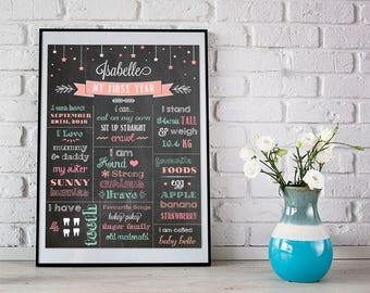 First Birthday Chalkboard Sign/Printable