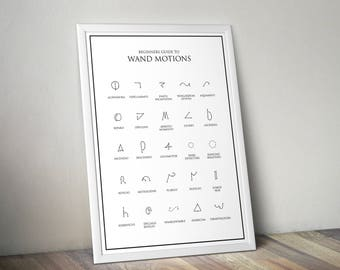 Harry Potter Print, Wand Motions, Harry Potter home decor, Wizarding world, Hogwarts, Poster, Snape, Dumbledore