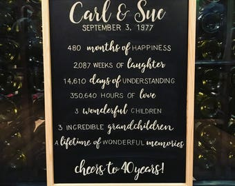 Chalkboard Celebration Sign