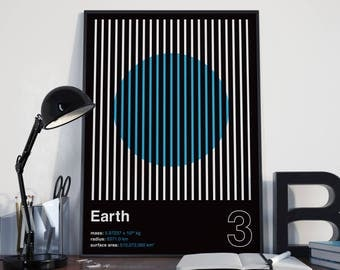 EARTH (Wall Art, Graphic Poster, Modern Art Print, Earth Poster, Geometric Poster)
