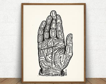 Palmistry Printable, Vintage Palmistry Hand Art, Antique Illustration, Chiromancy, Chart of the Hand, Sivartha 1912, Anatomy, Antique Art