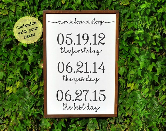 Wedding Day Gift For Wife: Anniversary Gifts For Wife Wedding Gift Personalized Wedding