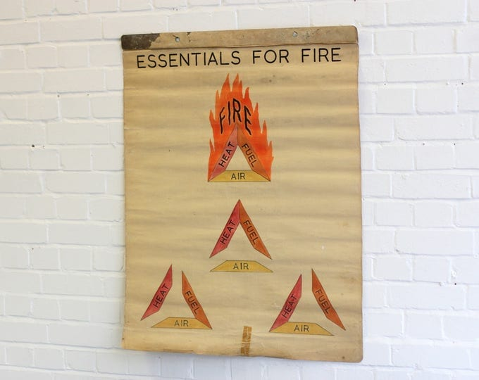 "Rare WW2 Home Office ARP Training Poster ""Fire"""