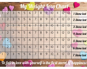 Weight Loss Chart / Tracker - 7 stone - Comes with Star Stickers - Weight Loss Motivation - A4 laminated 300gsm Card