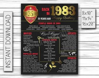 35th Birthday, 1983 Birthday Gift, Back in 1983, 35th Birthday Men, Happy 35th Birthday, 1983 Birthday Sign, 35 Years Ago, DIGITAL FILE, JPG