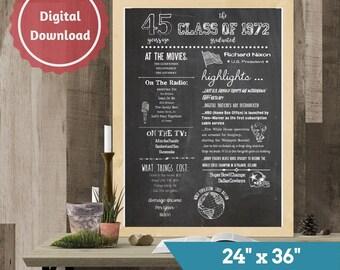 """45th Class Reunion Chalkboard Sign, Class of 1972, High School Reunion, College Reunion, 24""""x36"""", Chalkboard Poster"""