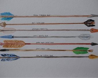 Watercolour Arrow Print