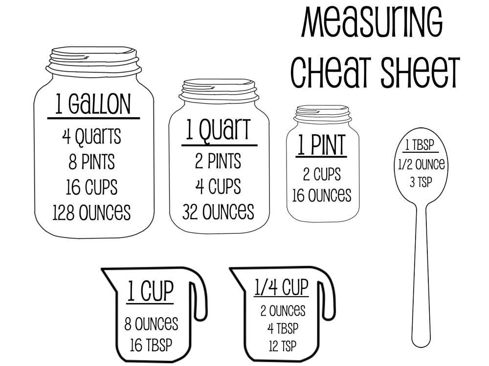 Measurement Cheat Sheet Svg Kitchen Svg Measurement