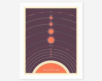 THE SOLAR SYSTEM (Giclée Fine Art Print, Photo Print or Poster Print) purple version