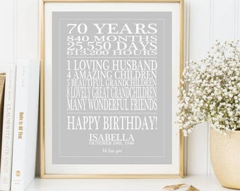 70th Birthday gift Print, Personalized Birthday sign, 70 Years Old Printable Birthday Gift 70th Year Gift Present for him her DIGITAL FILE 2