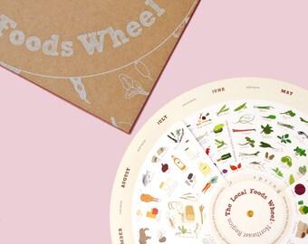 Northeast Local Foods Wheel