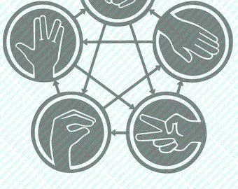 Rock Paper Scissors Lizard Spock Hand Gestures and Rules .SVG, .PNG, .JPEG Digital File for Cricut, Silhouette, & Cameo Cutters