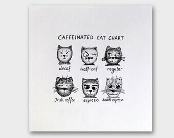 Caffeinated cat chart Coffee chart Coffee menu Coffee shop coffee making - coffee art - coffee painting espresso field guide - kitchen art