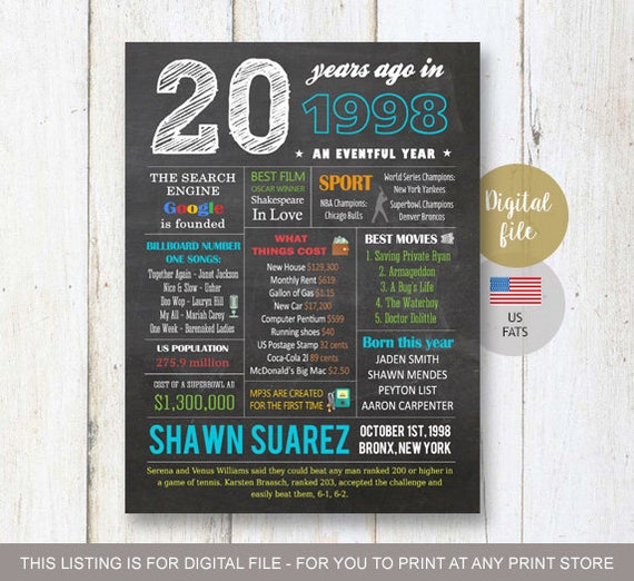 37 Unique Birthday Gifts For Her: Personalized 20th Birthday Gift Idea For Him Boyfriend Best