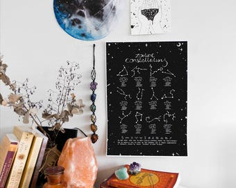 Zodiac Constellations Poster, Astrology Poster