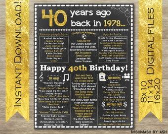 40th Birthday for Him, 40th Birthday for Her, 1978 Birthday Sign, Back in 1978, Happy 40th Birthday, 40th Birthday Sign Gold