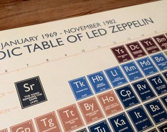 LED ZEPPELIN - PERIODIC Table