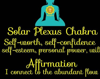 Solar Plexus Chakra Candle/ Affirmation Candle/ Wish Candle /Chakra Candle /Prayer Candle/ Meditation Candle/ Prosperity Candle/ 7day Candle