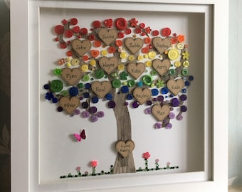 Button Family Tree, Button Tree, Family Gift, Personalised Framed Gift, Family Tree, Button Art