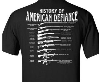 History of American defense