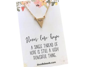 Hope Necklace, Never Lose Hope, spiritual Necklace, faith jewelry, Gold or Silver Hope Necklace, hope quote card gift, message of hope