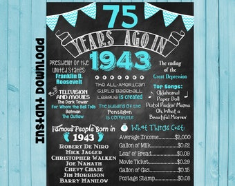 75th Birthday Chalkboard 1943 Poster 75 Years Ago in 1943 Born in 1943 75th Birthday Gift INSTANT DOWNLOAD