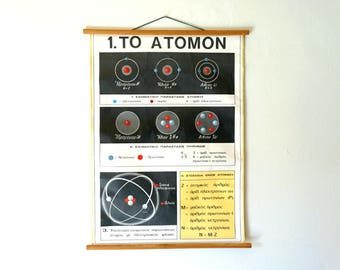 Atom Poster, Nuclear Poster, School Map, Nuclear Physics Map, Pull Down Chart, Science Poster, School Chart, Classroom Chart, Nuclear Decor