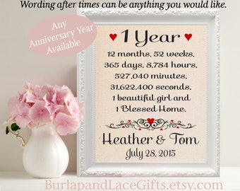1st Anniversary Gift to Wife Gift to Husband Gift 1st Wedding Anniversary Gift for Husband Personalized Gift Wedding Anniversary (207-1)