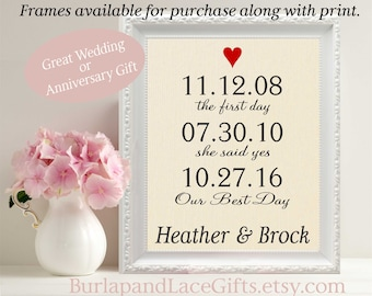 2nd Wedding anniversary gift for wife Cotton Anniversary gift for husband gift to wife cotton gift the first day the yes day the best  #2205