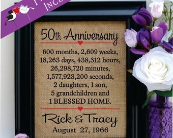 50th anniversary Gift to Wife 50th wedding anniversary gift for husband Gift For Wife 50th anniversary gift to Husband wife gift (ann302-50)