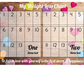 Weight Loss Chart / Tracker - 2 stone - Comes with Star Stickers - Weight Loss Motivation - A4 laminated 300gsm Card