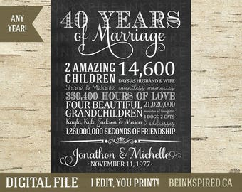 40th Anniversary, 40th Anniversary Gift, Ruby Anniversary, Anniversary Gift for Parents, 40th Wedding Anniversary,Personalized, DIGITAL FILE