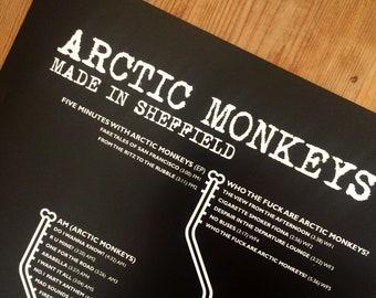 ARCTIC MONKEYS - Made in Sheffield