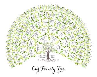 genealogy family tree chart