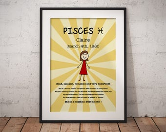 Pisces gift, zodiac pisces, personalised gift, zodiac, pisces, gift for men, gift for her, zodiac gift, horoscope, star sign, astrology
